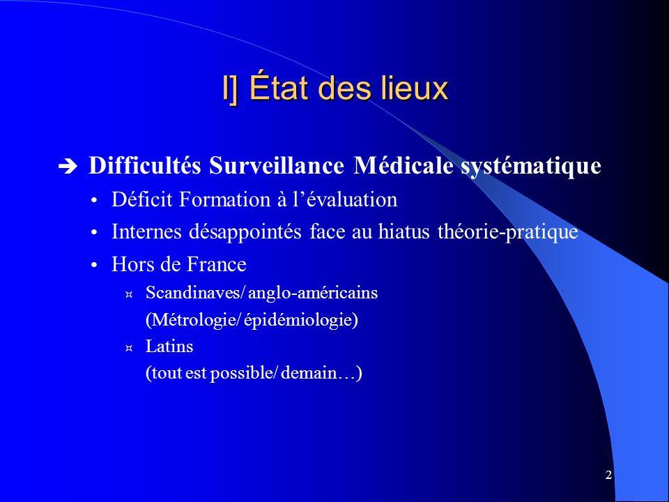 I] État des lieux Difficultés Surveillance Médicale systématique